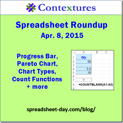Spreadsheet Roundup -- April 2015 http://spreadsheet-day.com/blog//