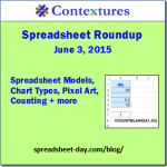 Spreadsheet Roundup -- June 2015 http://spreadsheet-day.com/blog//