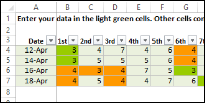 how to make scores on excel